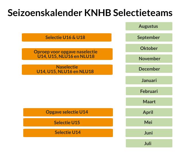 Seizoenskalender KNHB Selectieteams